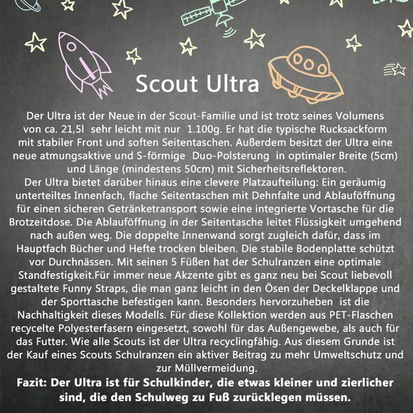 Scout Schulranzen-Set Jungen 4tlg. Ultra Sport