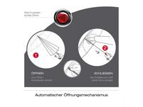 Knirps Stockschirm Long Automatik Check grey